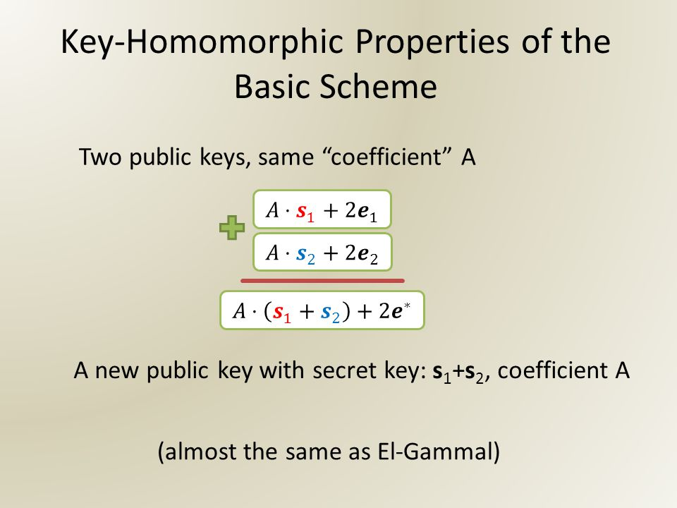 Key-Homomorphic Properties of the Basic Scheme Two public keys, same coefficient A A new public key with secret key: s 1 +s 2, coefficient A (almost the same as El-Gammal)