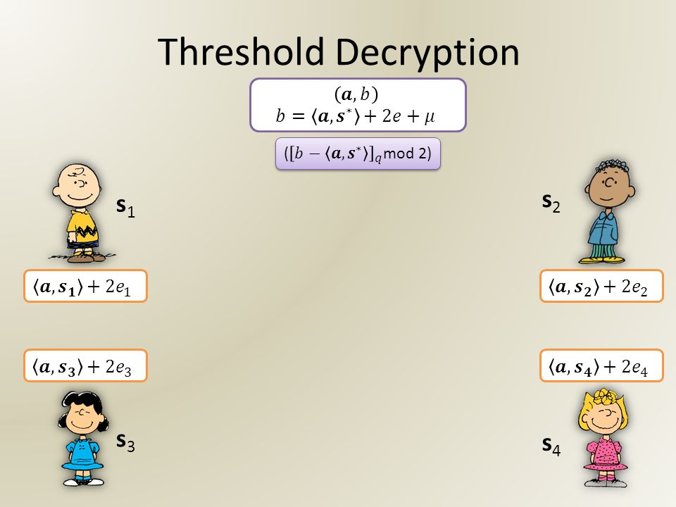 Threshold Decryption s1s1 s3s3 s2s2 s4s4