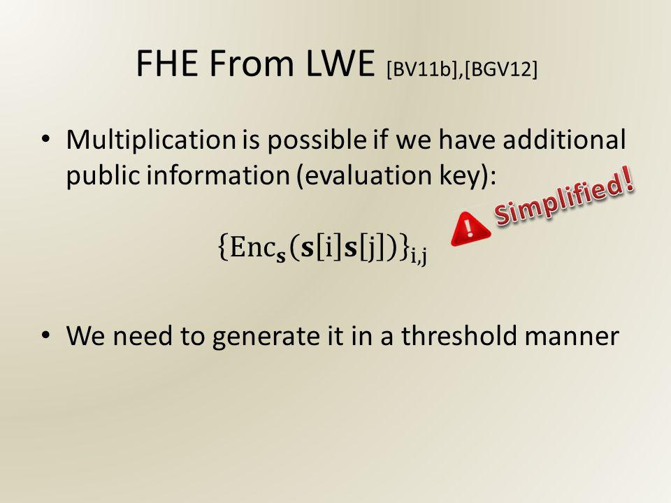 FHE From LWE [BV11b],[BGV12]