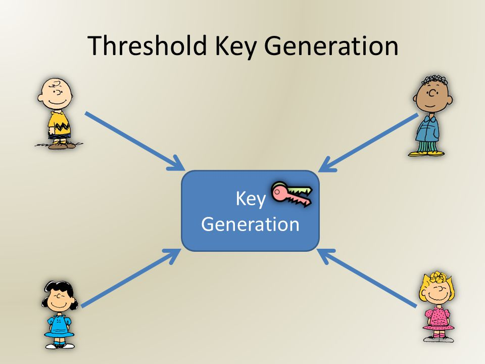 Threshold Key Generation Key Generation