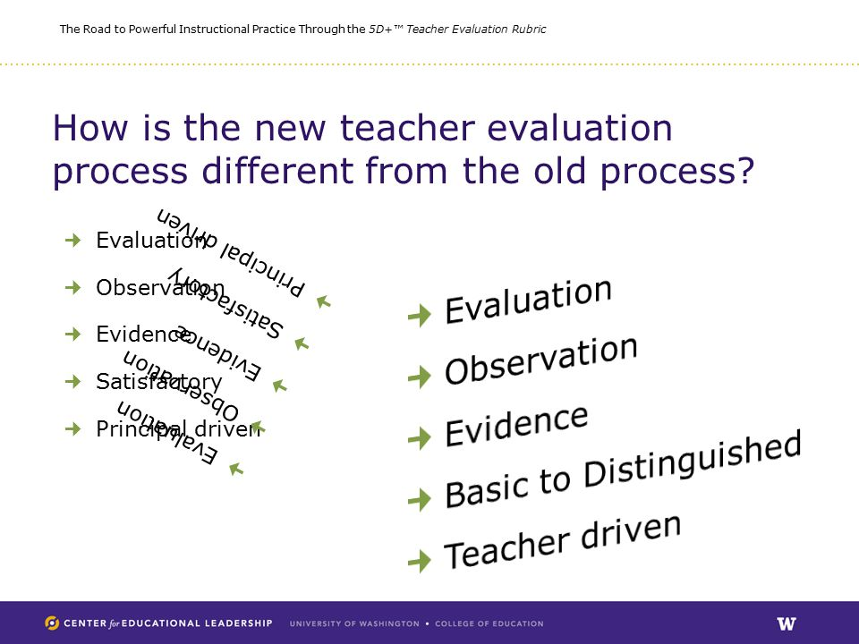The Road to Powerful Instructional Practice Through the 5D+™ Teacher Evaluation Rubric How is the new teacher evaluation process different from the old process.