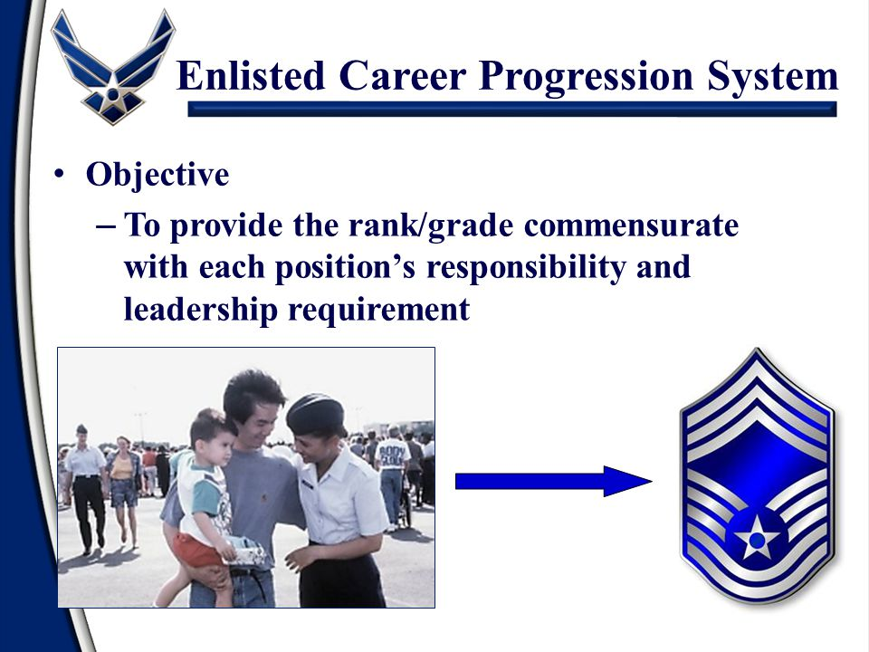 Enlisted Career Progression System Objective – To provide the rank/grade commensurate with each position's responsibility and leadership requirement