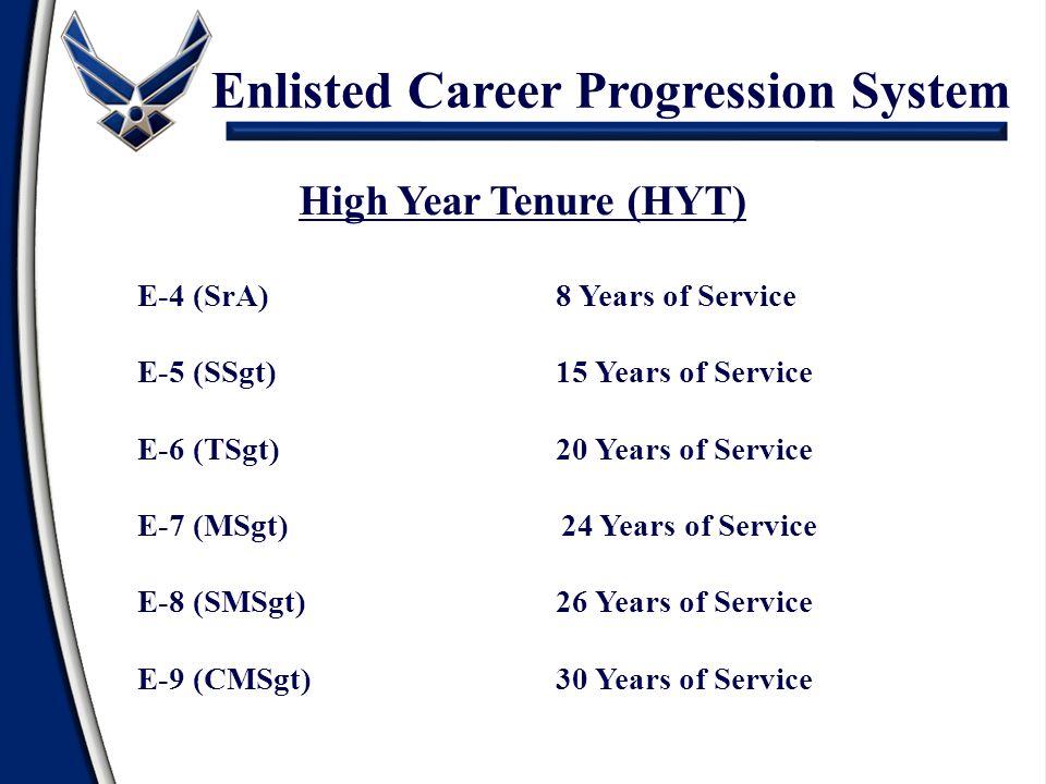 High Year Tenure (HYT) E-4 (SrA) 8 Years of Service E-5 (SSgt) 15 Years of Service E-6 (TSgt)20 Years of Service E-7 (MSgt) 24 Years of Service E-8 (S