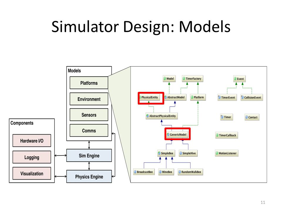 Simulator Design: Models 11