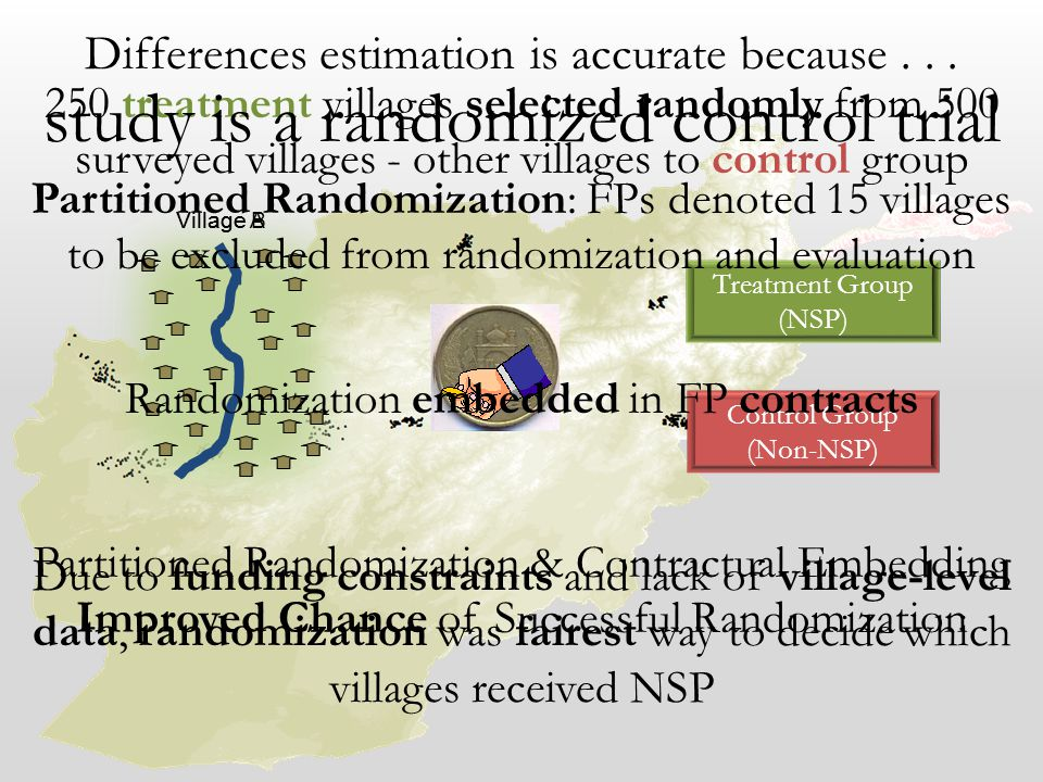 Control Group (Non-NSP) Treatment Group (NSP) Differences estimation is accurate because... 250 treatment villages selected randomly from 500 surveyed