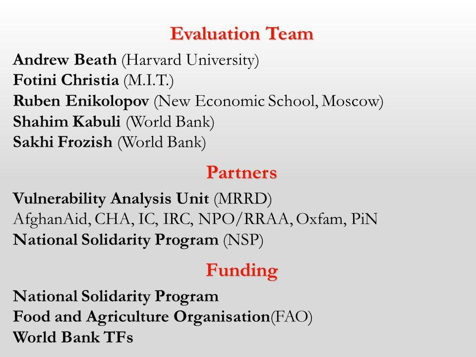 Evaluation Team Andrew Beath (Harvard University) Fotini Christia (M.I.T.) Ruben Enikolopov (New Economic School, Moscow) Shahim Kabuli (World Bank) Sakhi Frozish (World Bank)Partners Vulnerability Analysis Unit (MRRD) AfghanAid, CHA, IC, IRC, NPO/RRAA, Oxfam, PiN National Solidarity Program (NSP)Funding National Solidarity Program Food and Agriculture Organisation(FAO) World Bank TFs