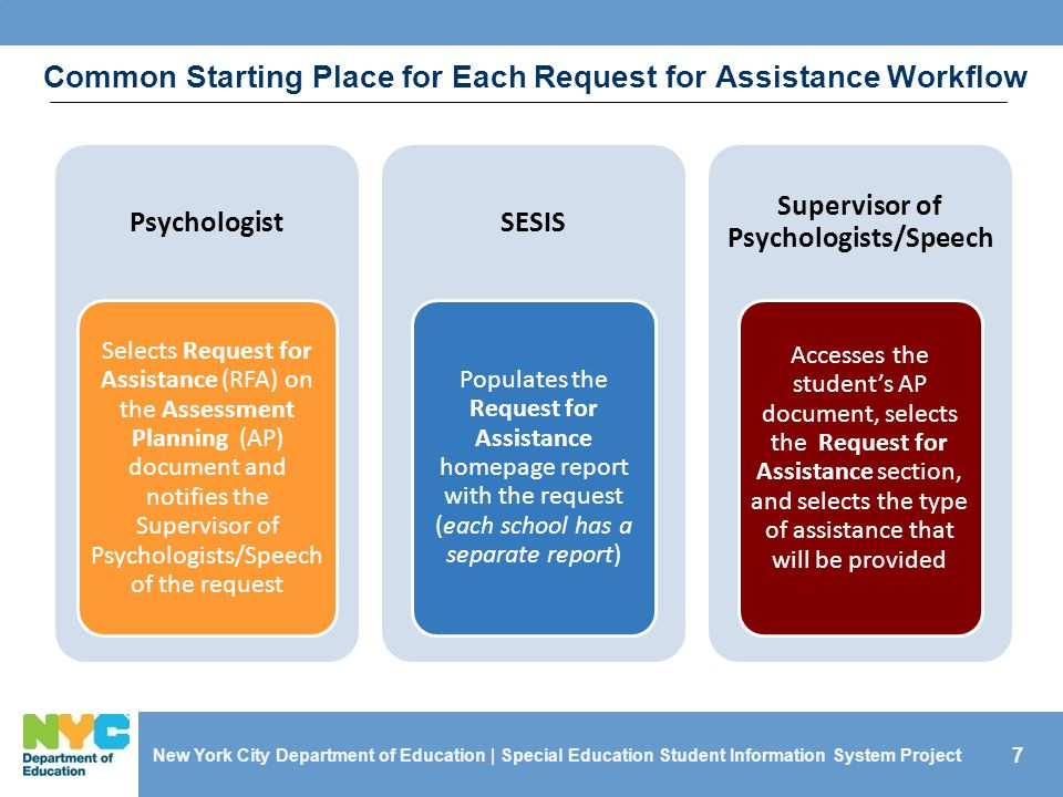 7 Common Starting Place for Each Request for Assistance Workflow New York City Department of Education | Special Education Student Information System Project Psychologist Selects Request for Assistance (RFA) on the Assessment Planning (AP) document and notifies the Supervisor of Psychologists/Speec h of the request SESIS Populates the Request for Assistance homepage report with the request (each school has a separate report) Supervisor of Psychologists/Speech Accesses the student's AP document, selects the Request for Assistance section, and selects the type of assistance that will be provided
