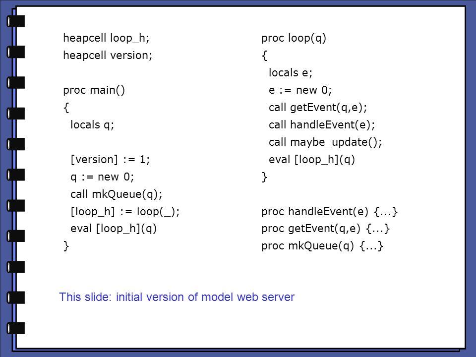 heapcell loop_h; heapcell version; proc main() { locals q; [version] := 1; q := new 0; call mkQueue(q); [loop_h] := loop(_); eval [loop_h](q) } proc loop(q) { locals e; e := new 0; call getEvent(q,e); call handleEvent(e); call maybe_update(); eval [loop_h](q) } proc handleEvent(e) {...} proc getEvent(q,e) {...} proc mkQueue(q) {...} This slide: initial version of model web server