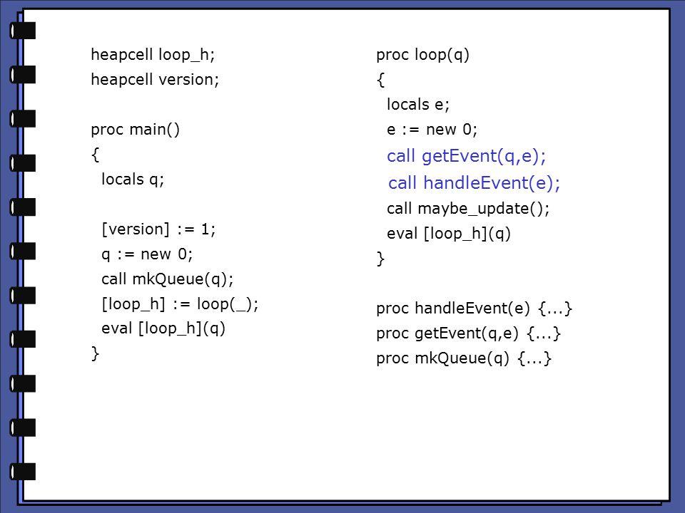 heapcell loop_h; heapcell version; proc main() { locals q; [version] := 1; q := new 0; call mkQueue(q); [loop_h] := loop(_); eval [loop_h](q) } proc loop(q) { locals e; e := new 0; call getEvent(q,e); call handleEvent(e); call maybe_update(); eval [loop_h](q) } proc handleEvent(e) {...} proc getEvent(q,e) {...} proc mkQueue(q) {...}