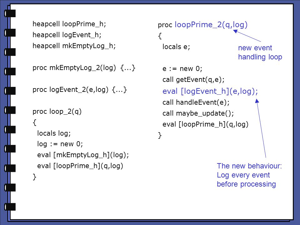 heapcell loopPrime_h; heapcell logEvent_h; heapcell mkEmptyLog_h; proc mkEmptyLog_2(log) {...} proc logEvent_2(e,log) {...} proc loop_2(q) { locals log; log := new 0; eval [mkEmptyLog_h](log); eval [loopPrime_h](q,log) } proc loopPrime_2(q,log) { locals e; e := new 0; call getEvent(q,e); eval [logEvent_h](e,log); call handleEvent(e); call maybe_update(); eval [loopPrime_h](q,log) } new event handling loop The new behaviour: Log every event before processing
