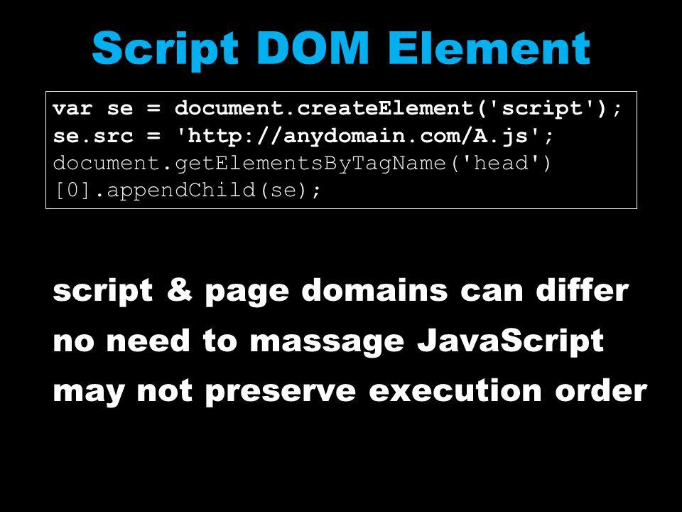 Script DOM Element var se = document.createElement( script ); se.src = http://anydomain.com/A.js ; document.getElementsByTagName( head ) [0].appendChild(se); script & page domains can differ no need to massage JavaScript may not preserve execution order