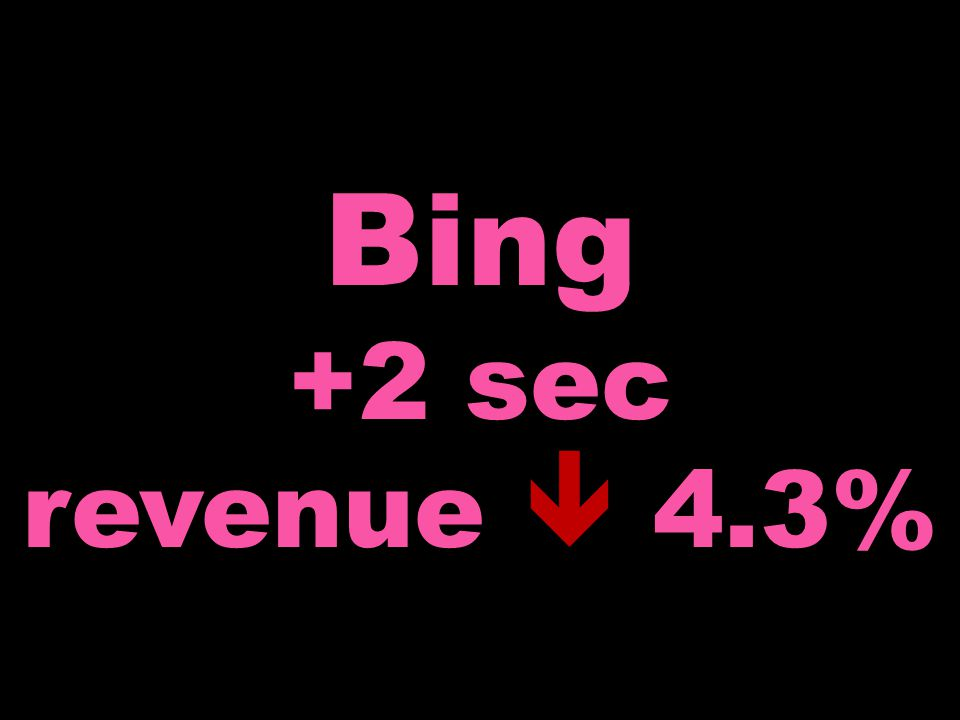 Bing +2 sec revenue  4.3%