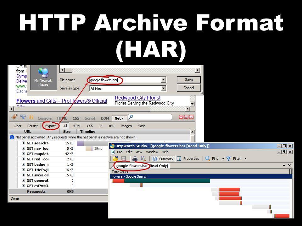 HTTP Archive Format (HAR)