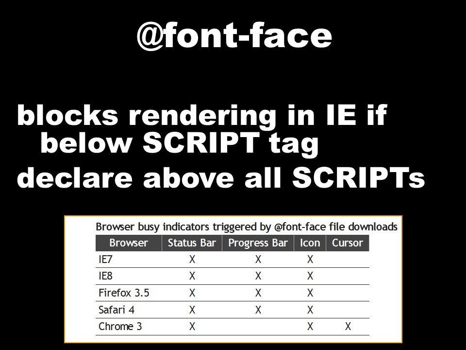@font-face blocks rendering in IE if below SCRIPT tag declare above all SCRIPTs