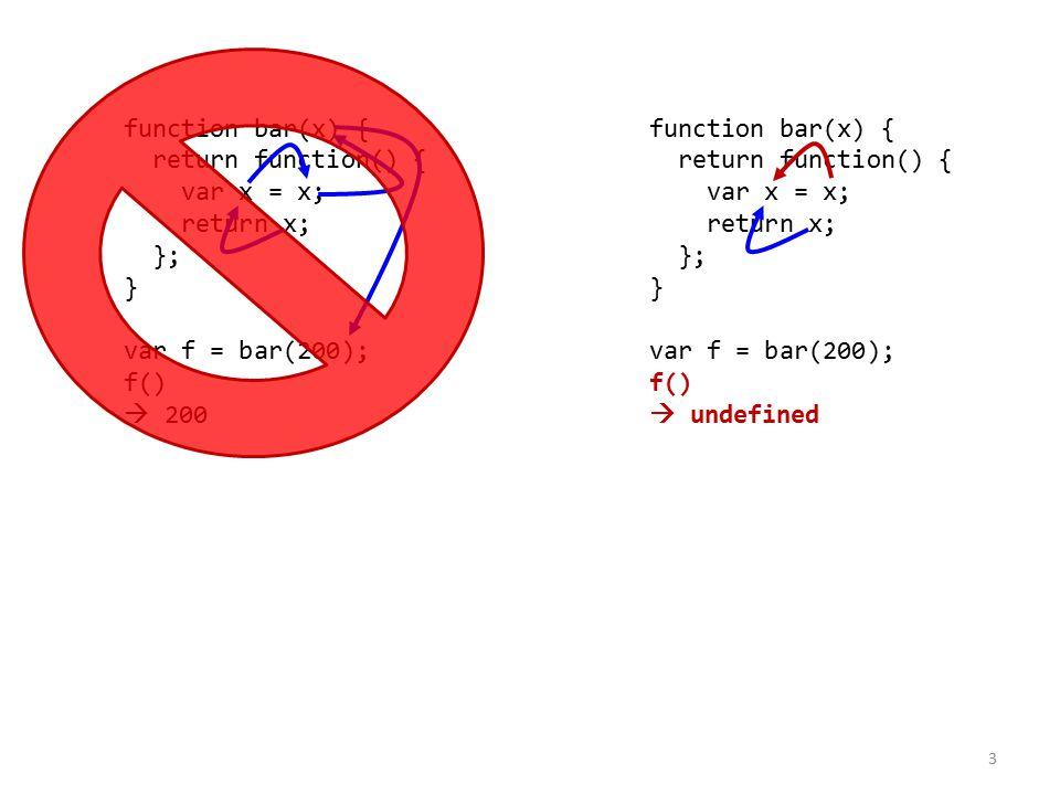 function bar(x) { return function() { var x = x; return x; }; } var f = bar(200); f()  200 function bar(x) { return function() { var x = x; return x; }; } var f = bar(200); f()  undefined 3