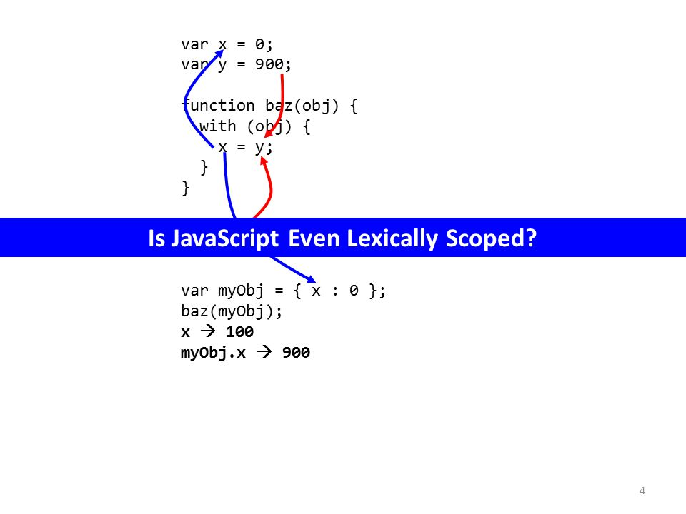 5 JavaScript has much in common with Scheme […] Because of this deep similarity … No help to researchers studying Web security, building JavaScript analyses, etc.