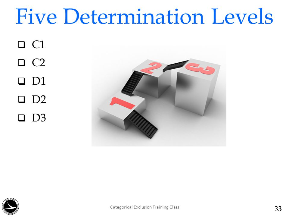  C1  C2  D1  D2  D3 Five Determination Levels Categorical Exclusion Training Class 33