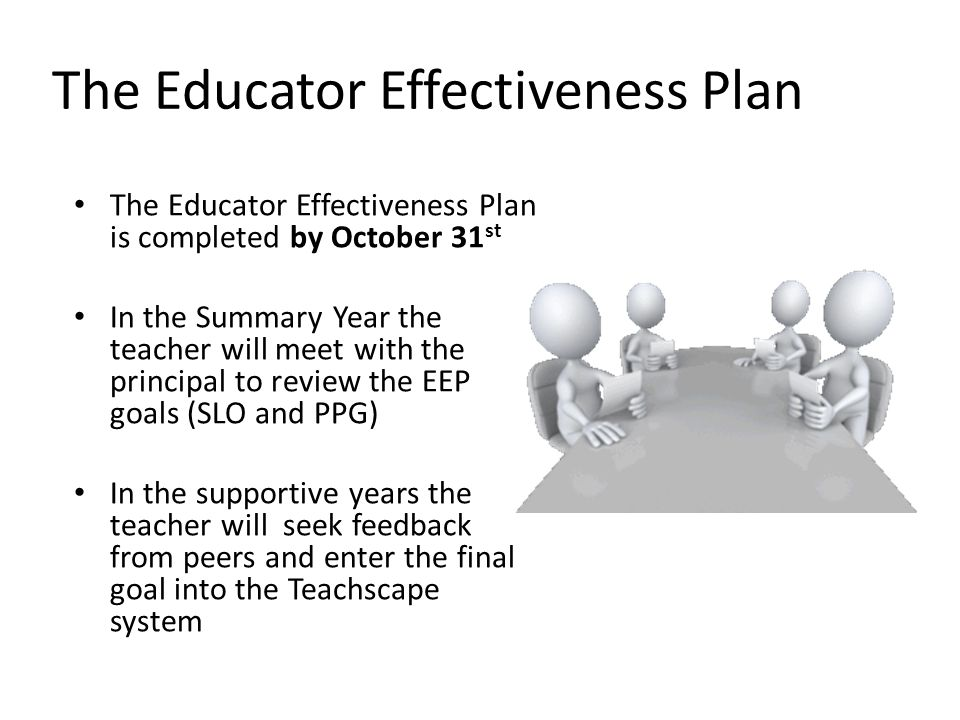 The Educator Effectiveness Plan The Educator Effectiveness Plan is completed by October 31 st In the Summary Year the teacher will meet with the princ