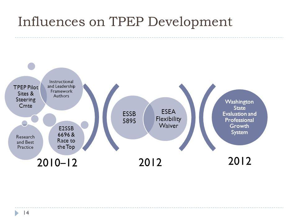 Influences on TPEP Development 14