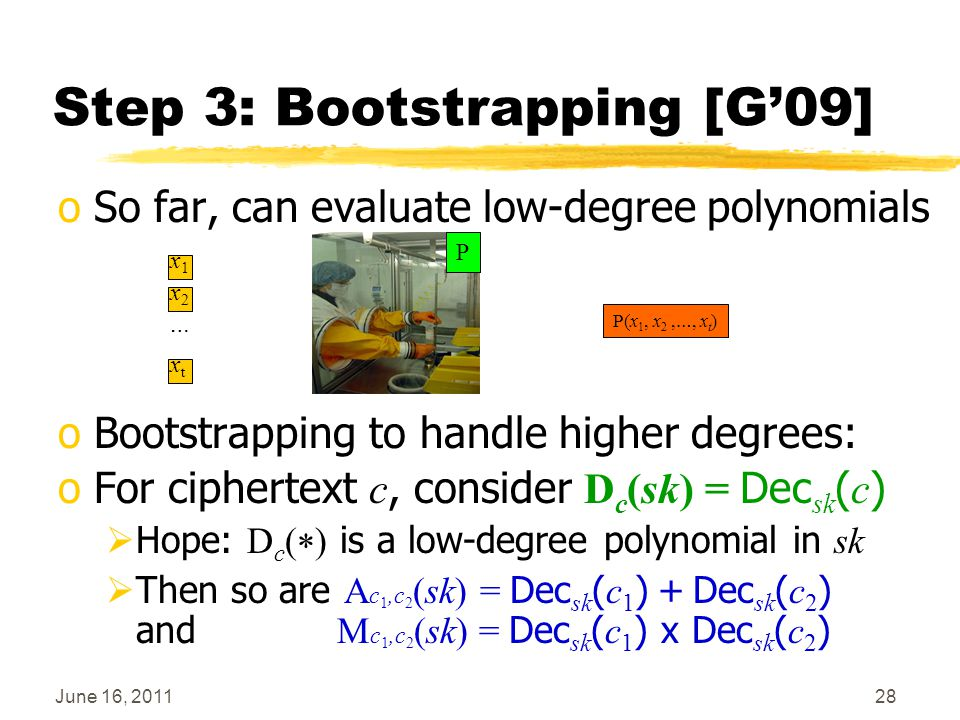 June 16, 201128 Step 3: Bootstrapping [G'09] oSo far, can evaluate low-degree polynomials oBootstrapping to handle higher degrees: oFor ciphertext c,