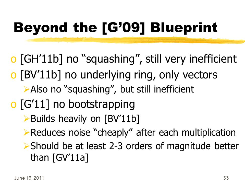 "Beyond the [G'09] Blueprint o[GH'11b] no ""squashing"", still very inefficient o[BV'11b] no underlying ring, only vectors  Also no ""squashing"", but sti"
