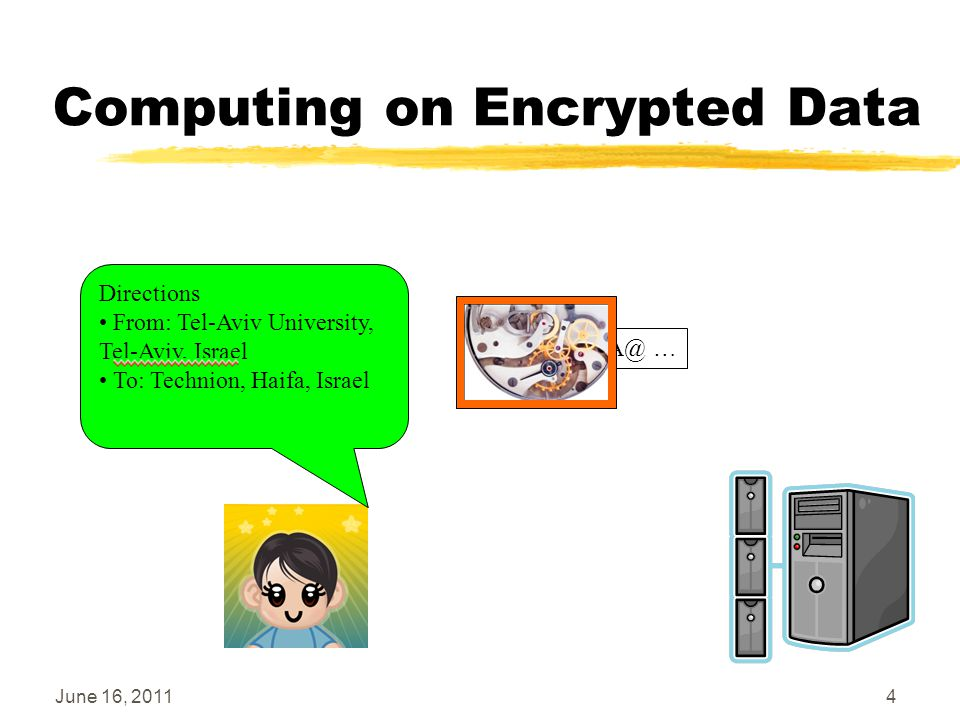 June 16, 20114 $skj#hS28ksytA@ … Computing on Encrypted Data Directions From: Tel-Aviv University, Tel-Aviv, Israel To: Technion, Haifa, Israel