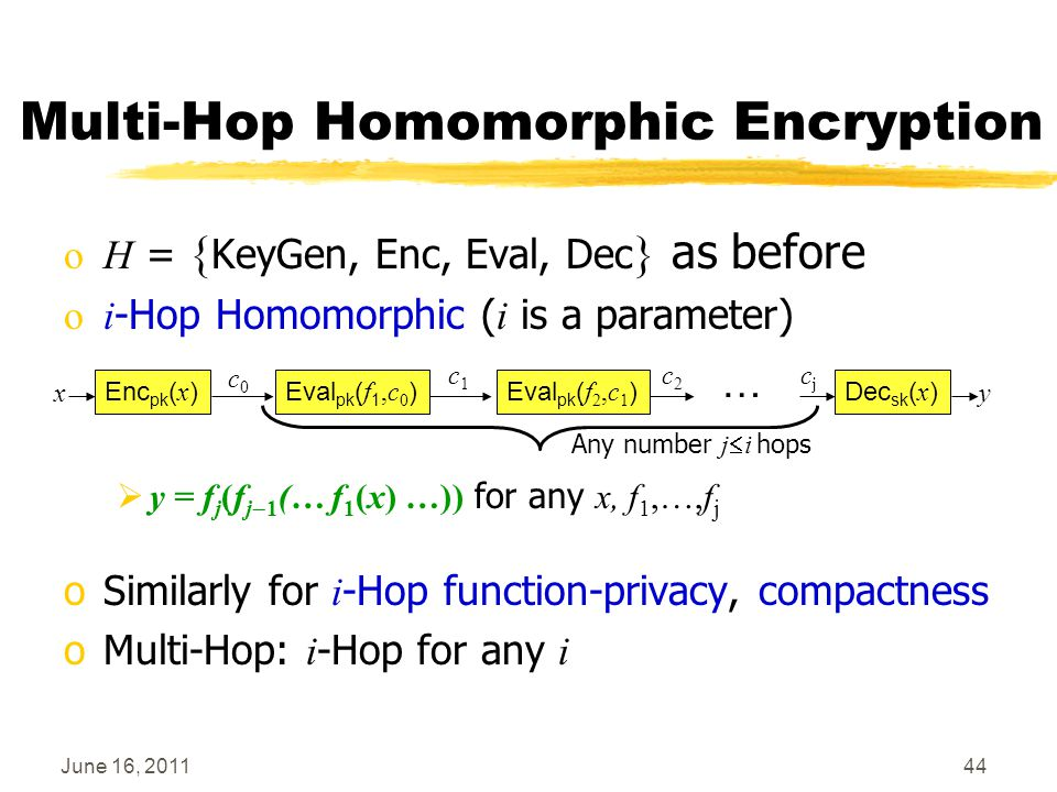 June 16, 201144 Multi-Hop Homomorphic Encryption oH = { KeyGen, Enc, Eval, Dec } as before oi -Hop Homomorphic ( i is a parameter)  y = f j (f j  1