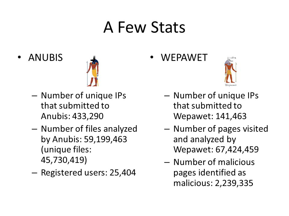 A Few Stats ANUBIS – Number of unique IPs that submitted to Anubis: 433,290 – Number of files analyzed by Anubis: 59,199,463 (unique files: 45,730,419) – Registered users: 25,404 WEPAWET – Number of unique IPs that submitted to Wepawet: 141,463 – Number of pages visited and analyzed by Wepawet: 67,424,459 – Number of malicious pages identified as malicious: 2,239,335