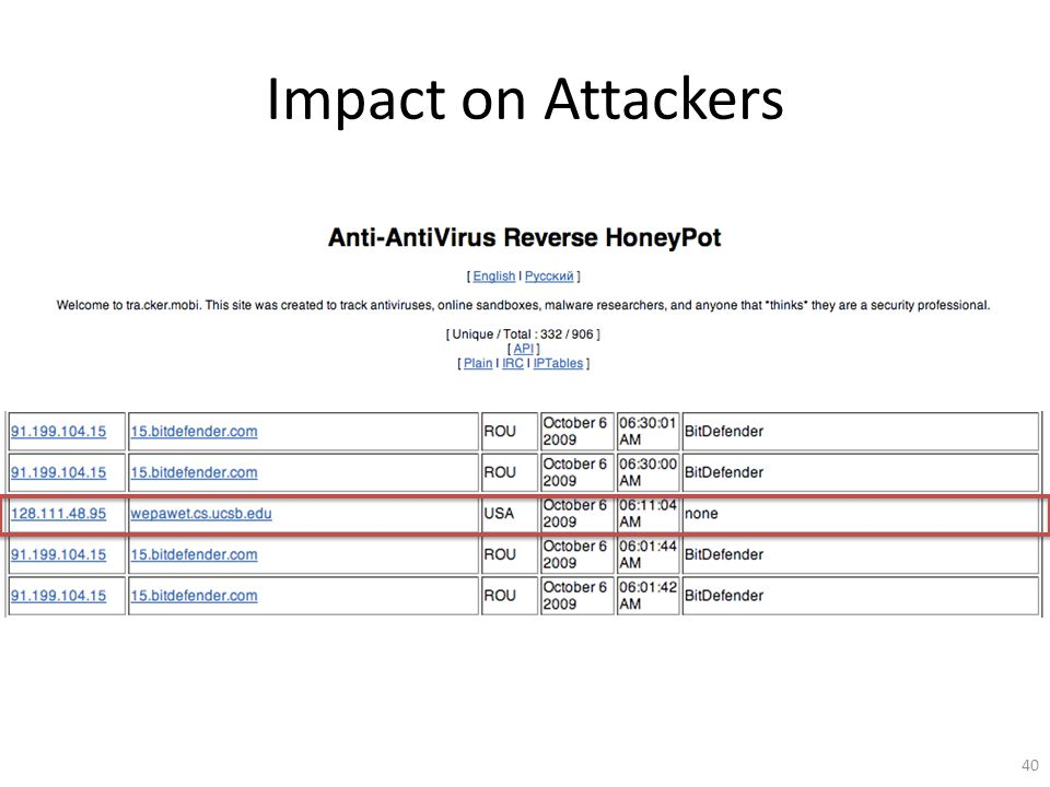 Impact on Attackers 40