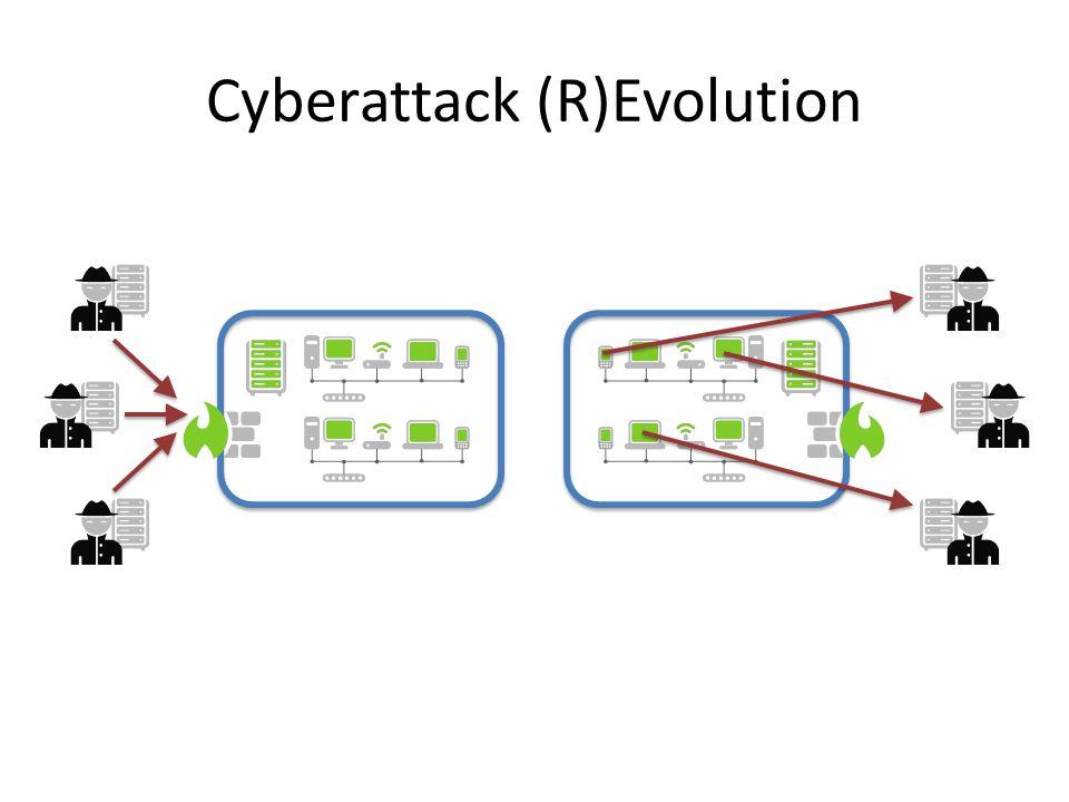 Cyberattack (R)Evolution