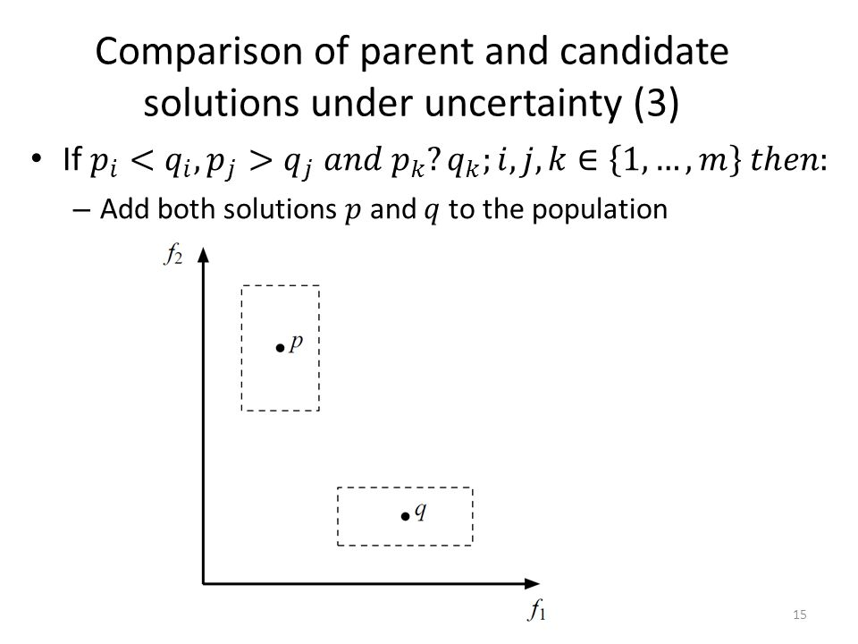 Comparison of parent and candidate solutions under uncertainty (3) 15