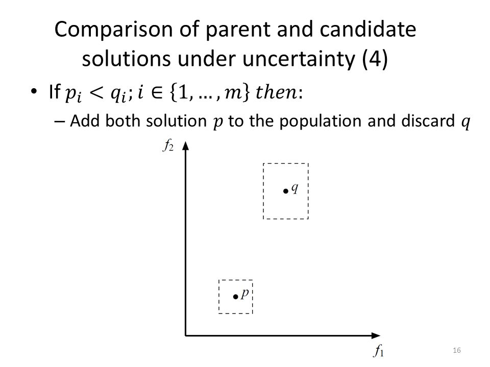 Comparison of parent and candidate solutions under uncertainty (4) 16