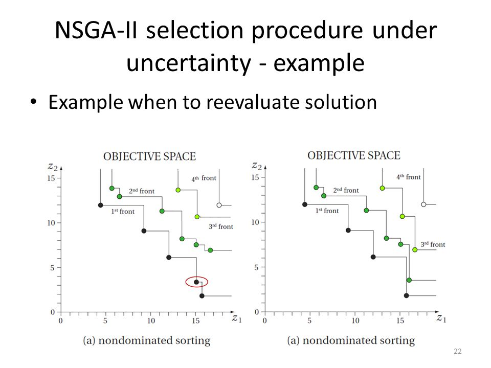 NSGA-II selection procedure under uncertainty - example Example when to reevaluate solution 22