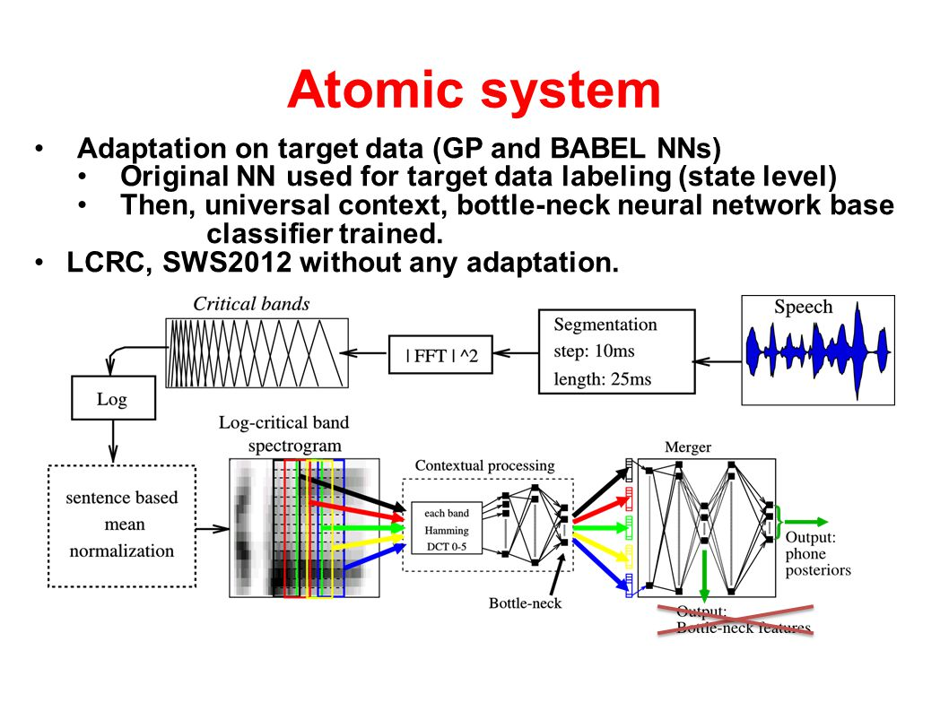 Atomic system Adaptation on target data (GP and BABEL NNs) Original NN used for target data labeling (state level) Then, universal context, bottle-neck neural network base classifier trained.