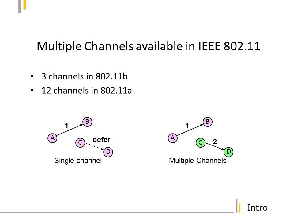 Channel Negotiation In ATIM window, sender transmits ATIM to the receiver Sender includes its PCL in the ATIM packet Receiver selects a channel based on sender's PCL and its own PCL Order of preference: HIGH > MID > LOW Tie breaker: Receiver's PCL has higher priority For LOW channels: channels with smaller count have higher priority Receiver sends ATIM-ACK to sender including the selected channel Sender sends ATIM-RES to notify its neighbors of the selected channel