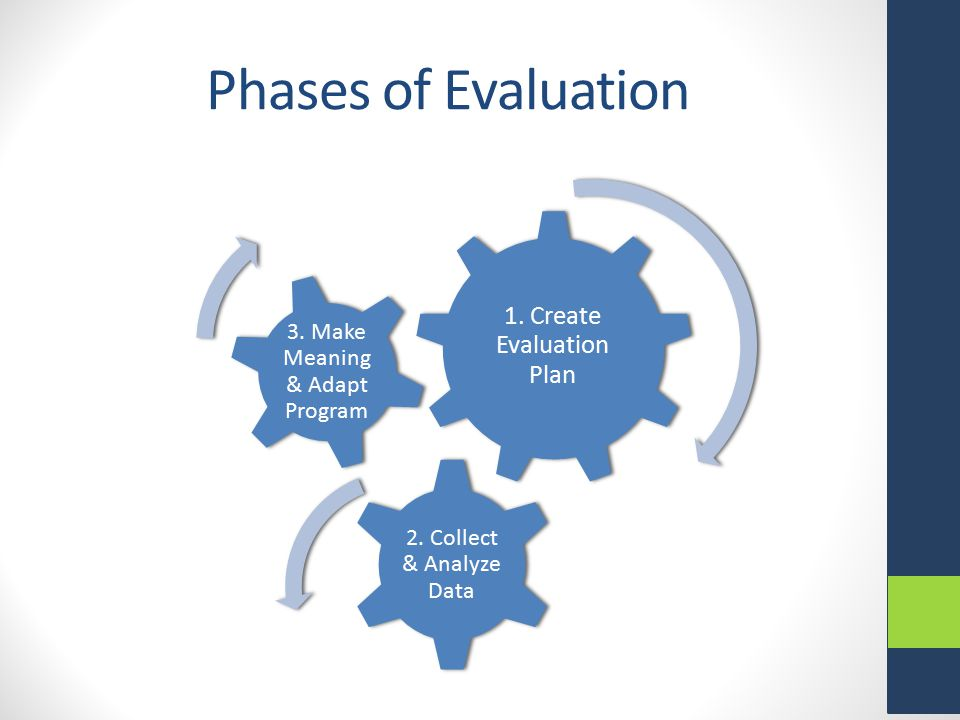 Evaluation Plan: A written document that describes how you will assess the success of a program or project.