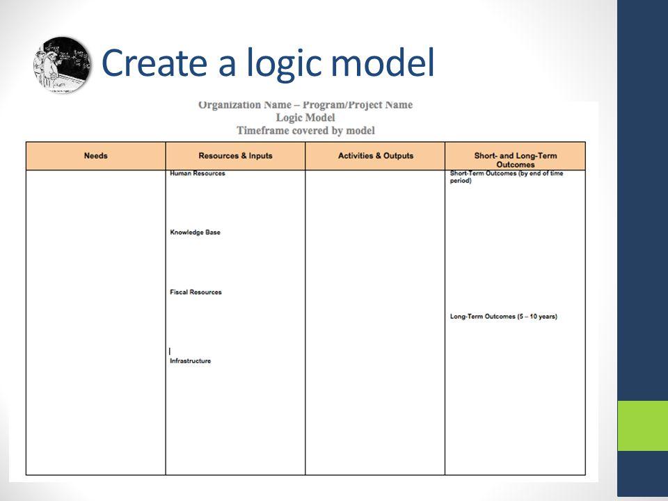 Create a logic model