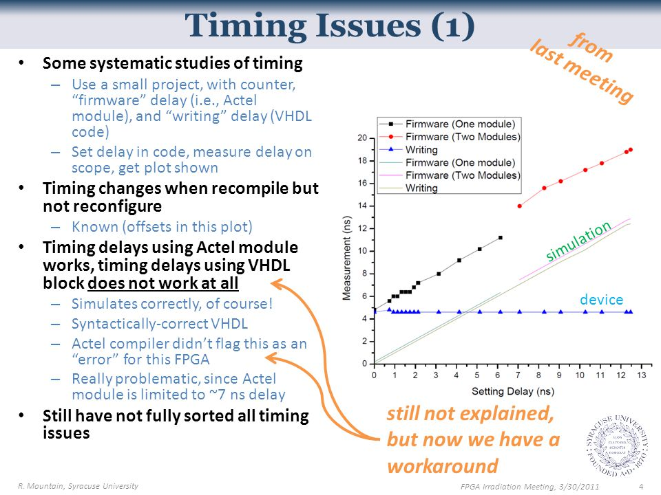 Timing Issues (2) N = number of bits in register Notes: [1] External offset is a random offset, due to intrinsic physical propagation delays between logic tiles.