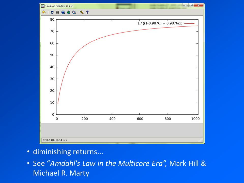 diminishing returns... See Amdahl s Law in the Multicore Era , Mark Hill & Michael R. Marty