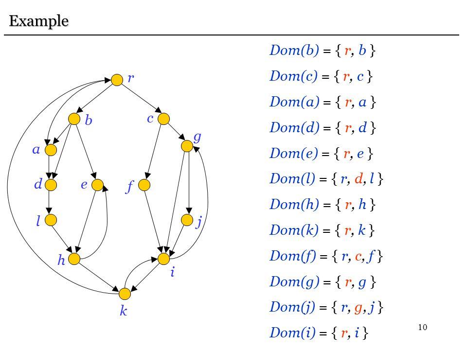 10 Dom(b) = { r, b } Dom(c) = { r, c } Dom(a) = { r, a } Dom(d) = { r, d } Dom(e) = { r, e } Dom(l) = { r, d, l } Dom(h) = { r, h } Dom(k) = { r, k }