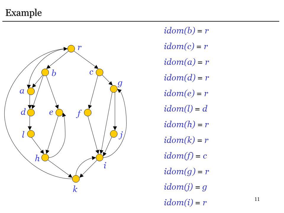 11 idom(b) = r idom(c) = r idom(a) = r idom(d) = r idom(e) = r idom(l) = d idom(h) = r idom(k) = r idom(f) = c idom(g) = r idom(j) = g idom(i) = r Exa