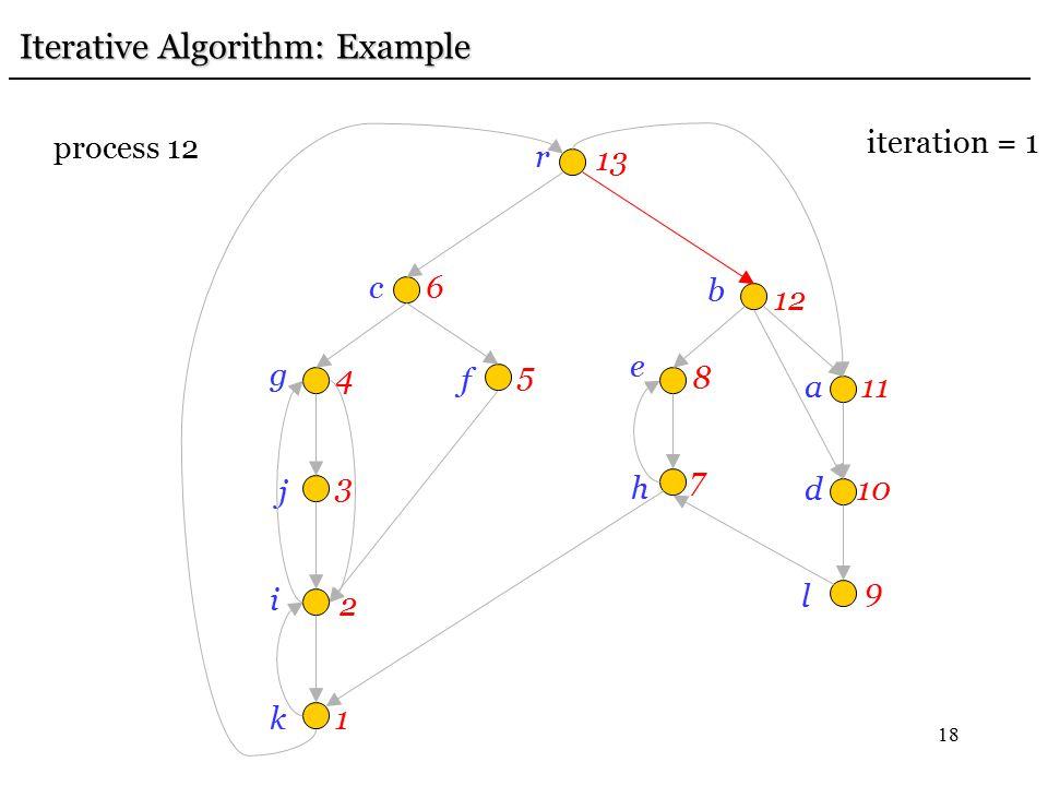 18 r 13 c6 g 4 j 3 i 2 k1 f 5 e 8 b 12h 7 a11 d10 l 9 Iterative Algorithm: Example Iterative Algorithm: Example process 12 iteration = 1