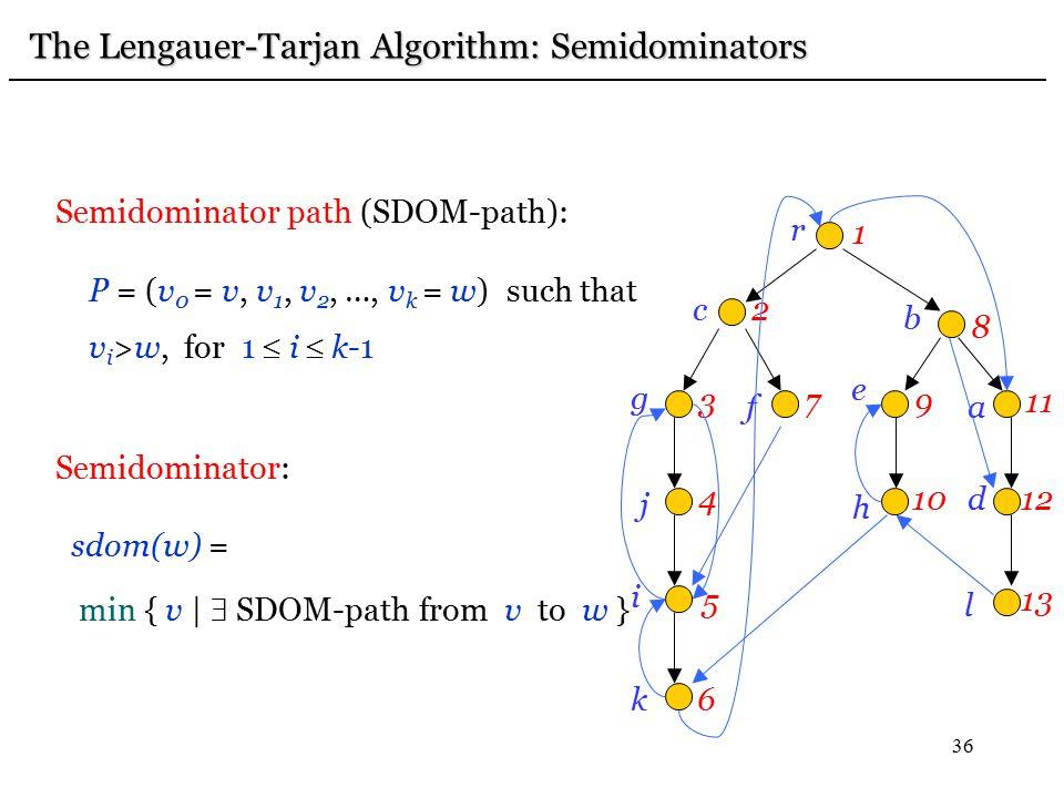 36 Semidominator path (SDOM-path): P = (v 0 = v, v 1, v 2, …, v k = w) such that v i >w, for 1  i  k-1 Semidominator: sdom(w) = min { v |  SDOM-pat