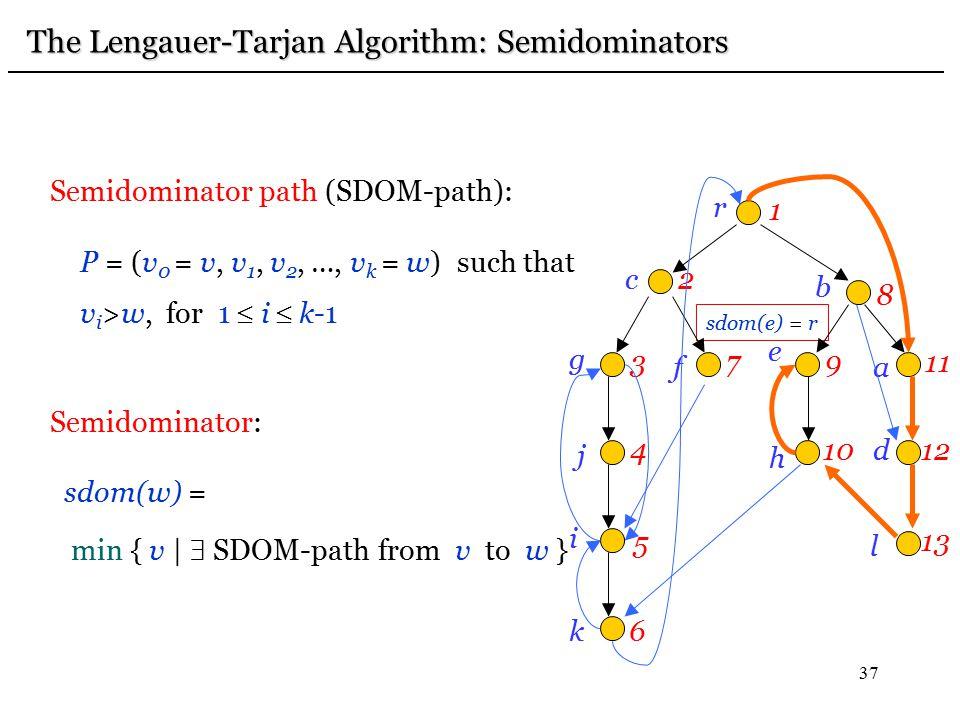 37 Semidominator path (SDOM-path): P = (v 0 = v, v 1, v 2, …, v k = w) such that v i >w, for 1  i  k-1 Semidominator: sdom(w) = min { v |  SDOM-pat