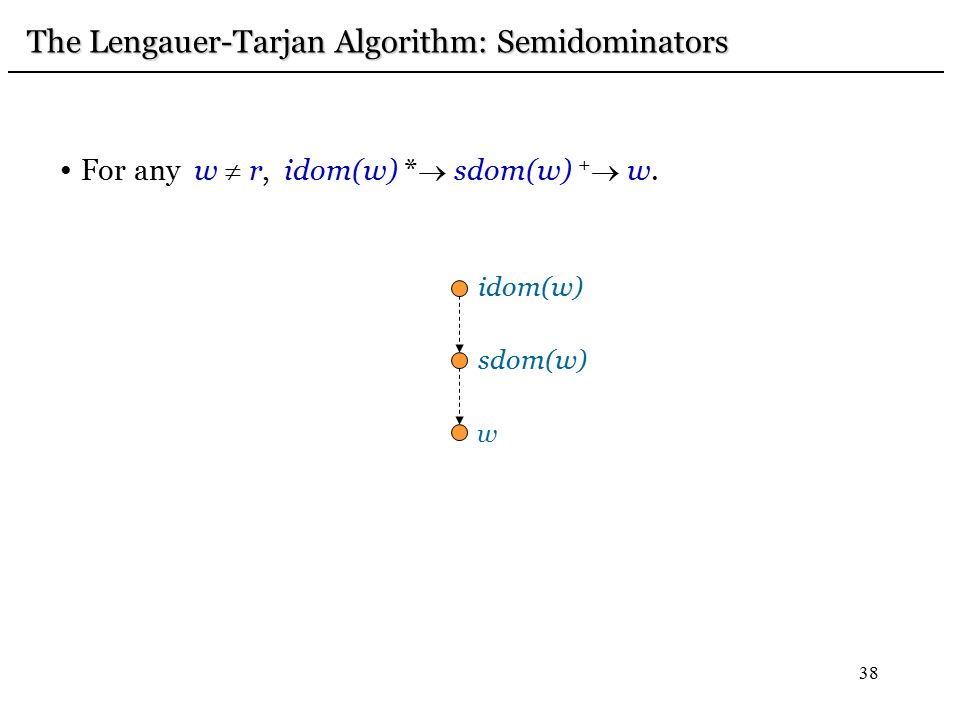 38 For any w  r, idom(w) *  sdom(w) +  w. idom(w) sdom(w) w The Lengauer-Tarjan Algorithm: Semidominators The Lengauer-Tarjan Algorithm: Semidomina