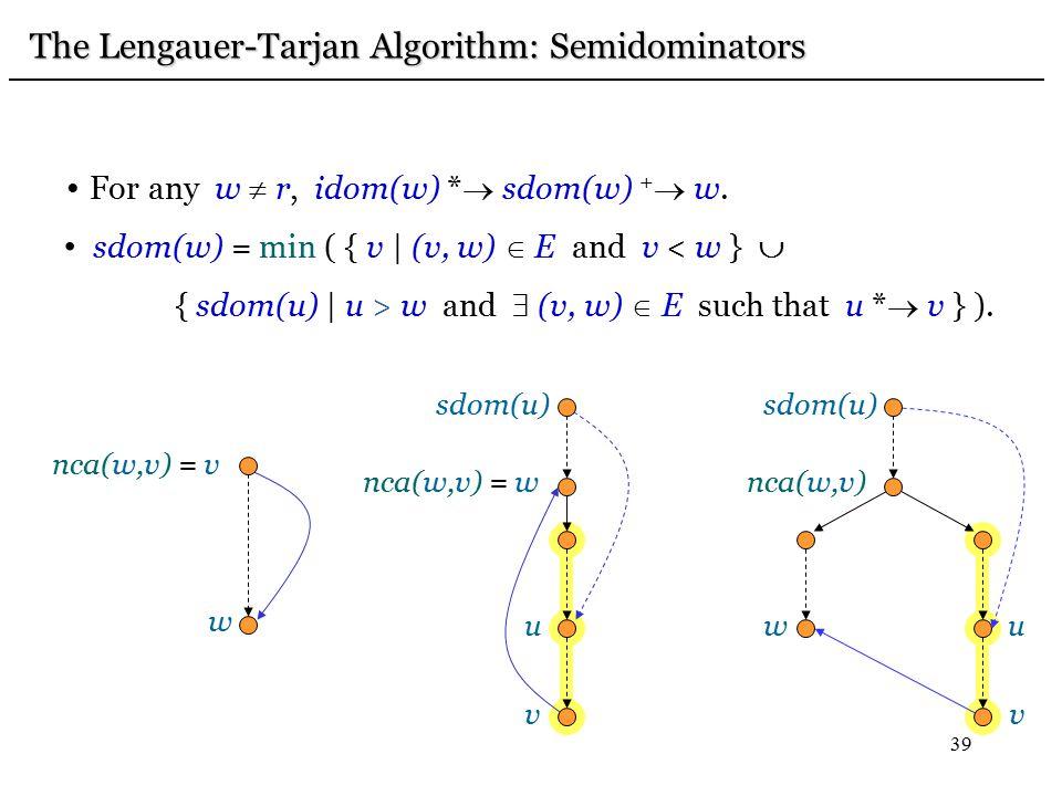 39 For any w  r, idom(w) *  sdom(w) +  w. sdom(w) = min ( { v | (v, w)  E and v < w }  { sdom(u) | u > w and  (v, w)  E such that u *  v } ).