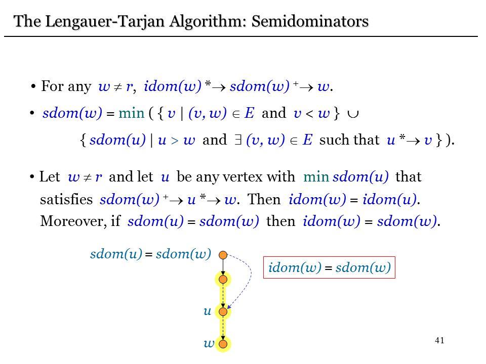 41 For any w  r, idom(w) *  sdom(w) +  w. sdom(w) = min ( { v | (v, w)  E and v < w }  { sdom(u) | u > w and  (v, w)  E such that u *  v } ).