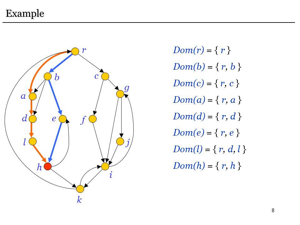 8 r b c a de l h f k i j g Dom(r) = { r } Dom(b) = { r, b } Dom(c) = { r, c } Dom(a) = { r, a } Dom(d) = { r, d } Dom(e) = { r, e } Dom(l) = { r, d, l