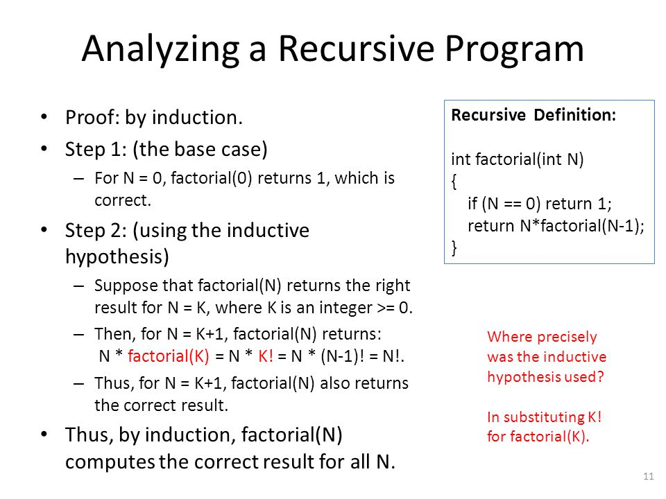 Analyzing a Recursive Program Proof: by induction.